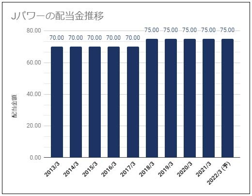 srcset=https://haitoukin-blog.com/wp-content/uploads/2021/05/jpower-haitou202105.jpg